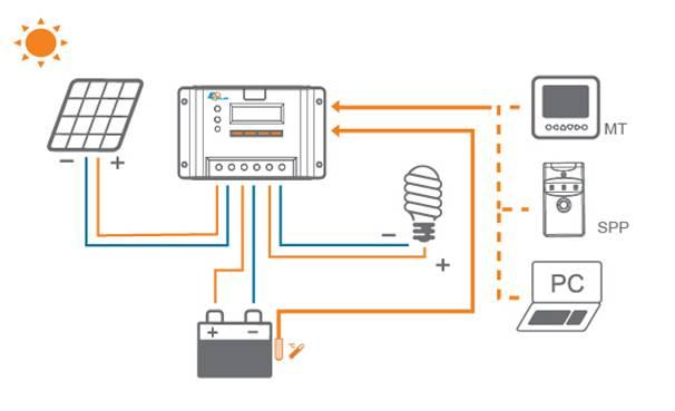 Контроллер заряда для солнечной батареи недорого