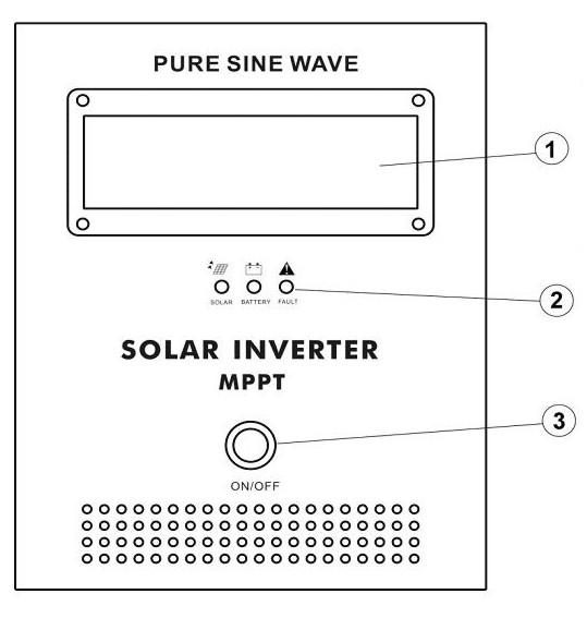 инвенторы для солнечных батарей