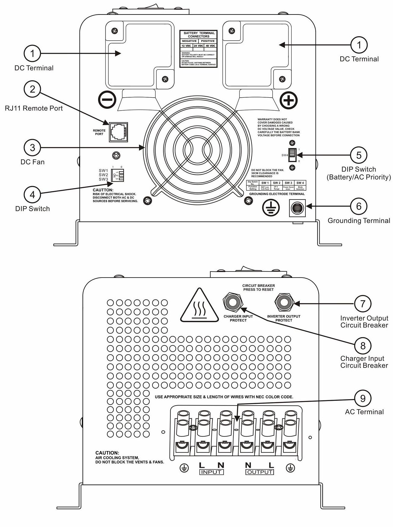 Гибридный источник бесперебойного питания с чистой синусоидой AXIOMA energy серия IA