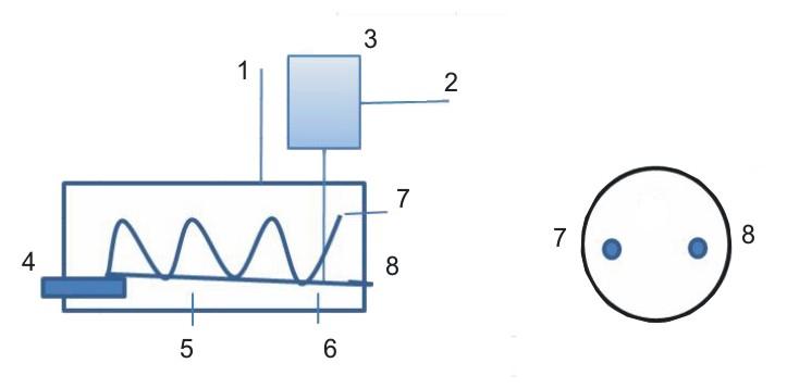 AXIOMA energy AX 10 20 30TT