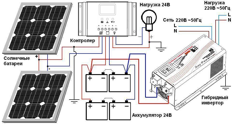 Avtmsys24v