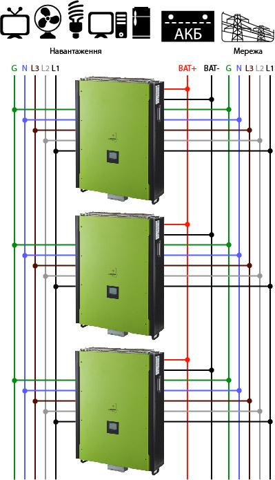 Axioma isgrid 15KW 5