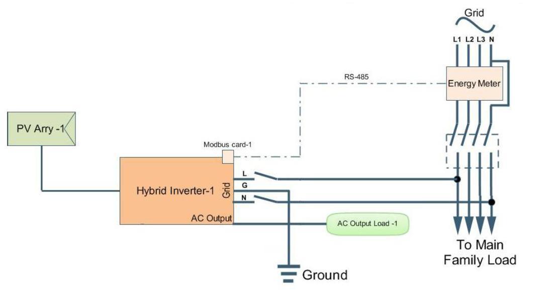 Сетевой солнечный инвертор с резервной функцией 3кВт, 220В может быть легко подключен к трехфазной (380В) системе энергоснабжения дома