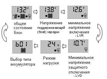 LCD1 CM