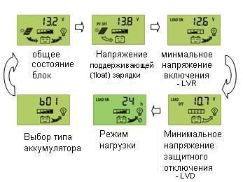 LCD2 CMq