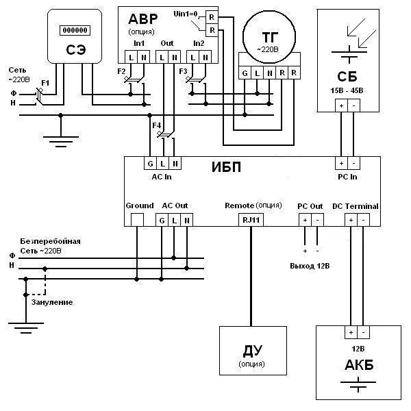 Схема электрических соединений Гибридного Источника бесперебойного питания с чистой синусоидой с функцией стабилизатора