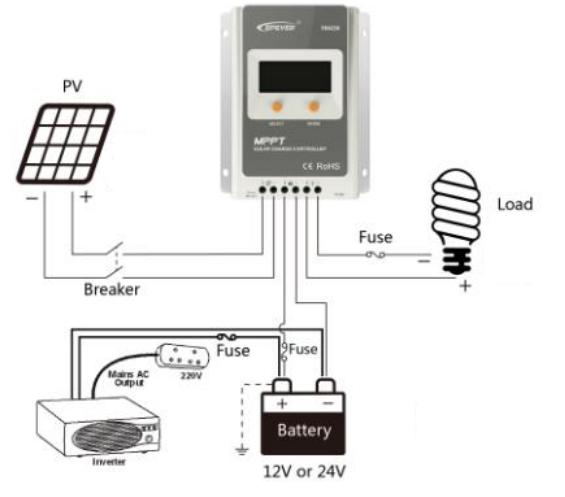 TracerA MPPT контролер EPsolar