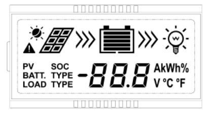 TracerA LCD дисплей MPPT контроллера EPsolar