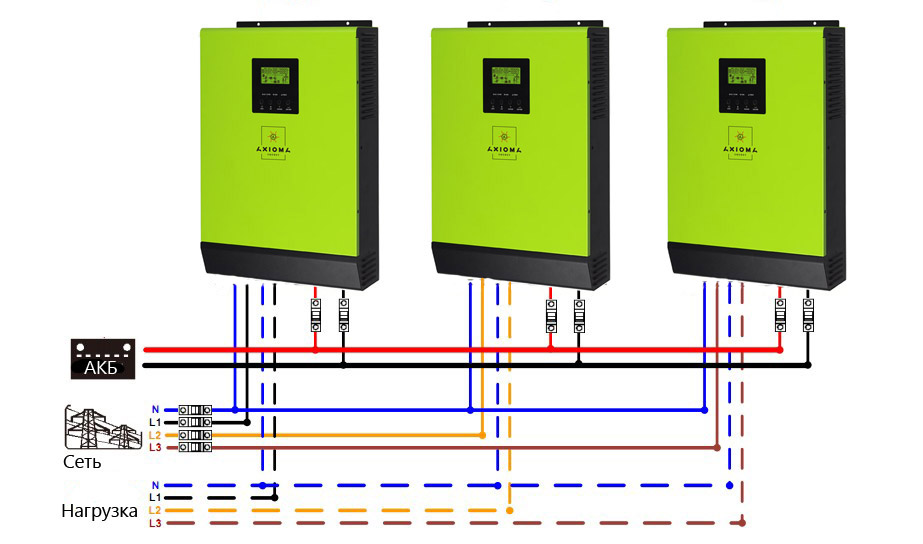 ISGRID parallel 3phase 3pcs GREEN