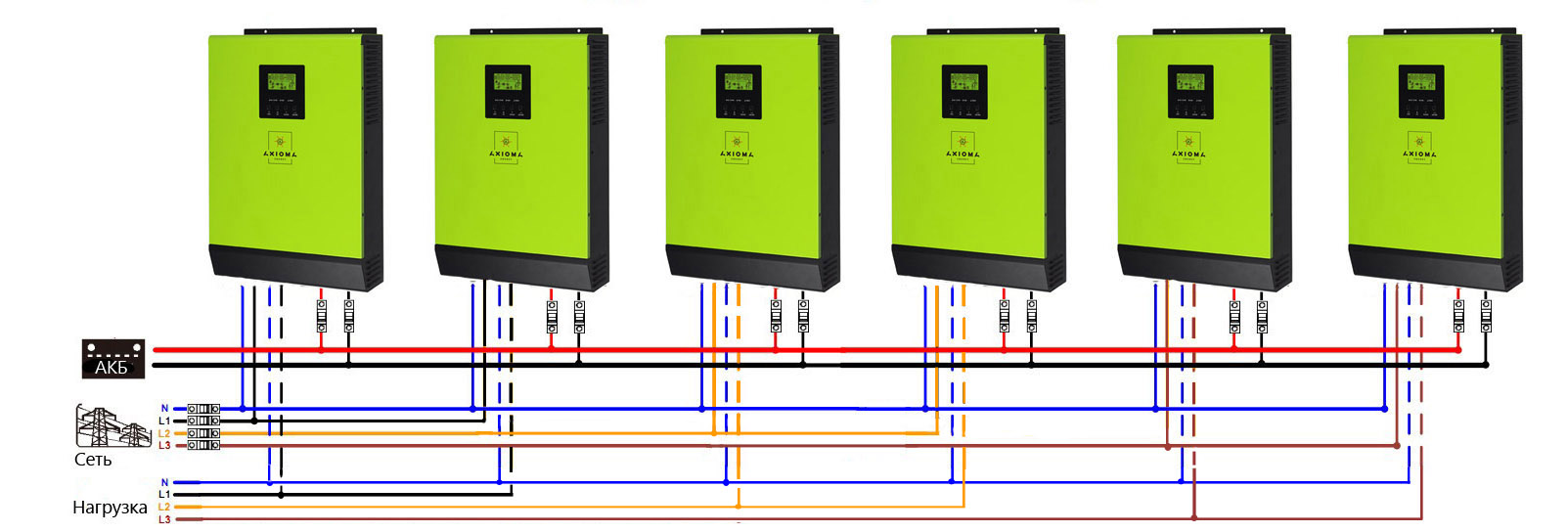 ISGRID parallel 3phase 6pcs GREEN