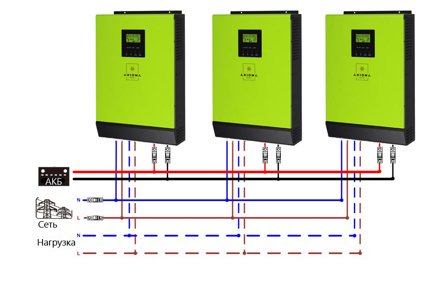ISGRID parallel onephase 3pcs GREEN