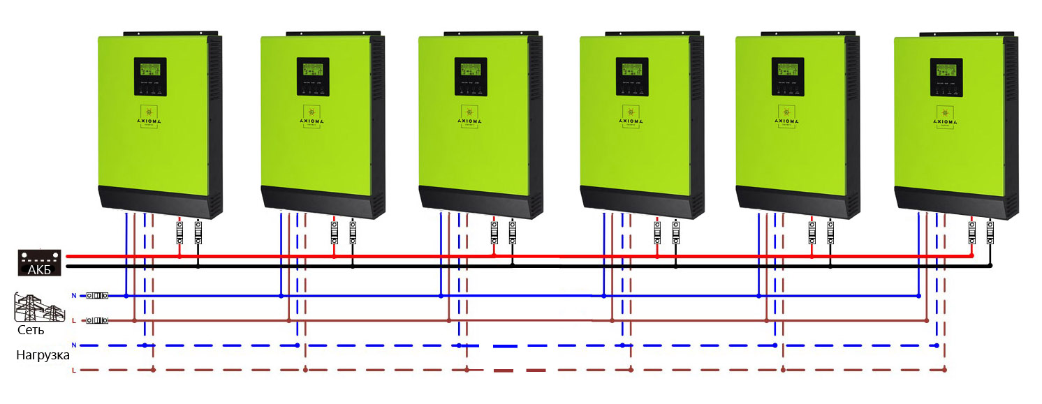 ISGRID parallel onephase 6pcs GREEN