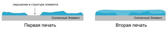 double_printing.jpg