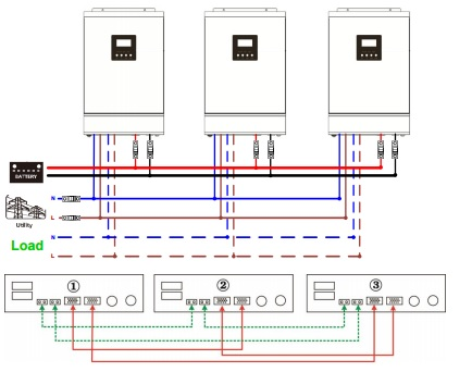 shema paralel na 3