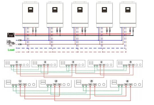 shema paralel na 5