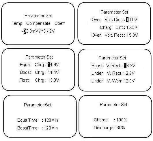 Контроллер заряда для солнечной батареи, стоимость
